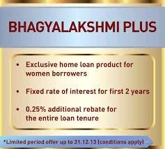 LICHFL Bhagyalaxmi Plus